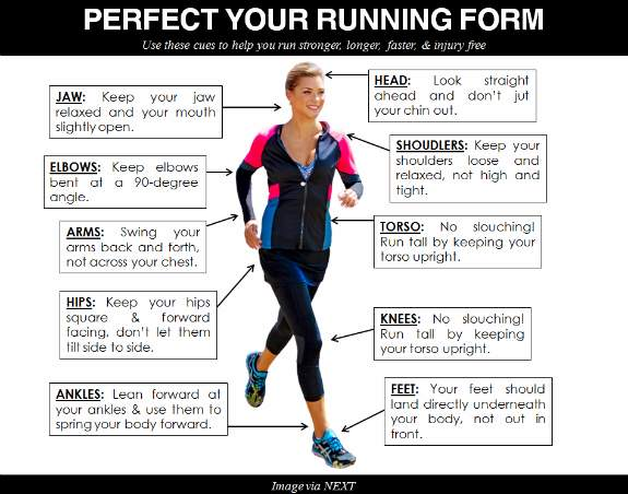 Your Running Technique